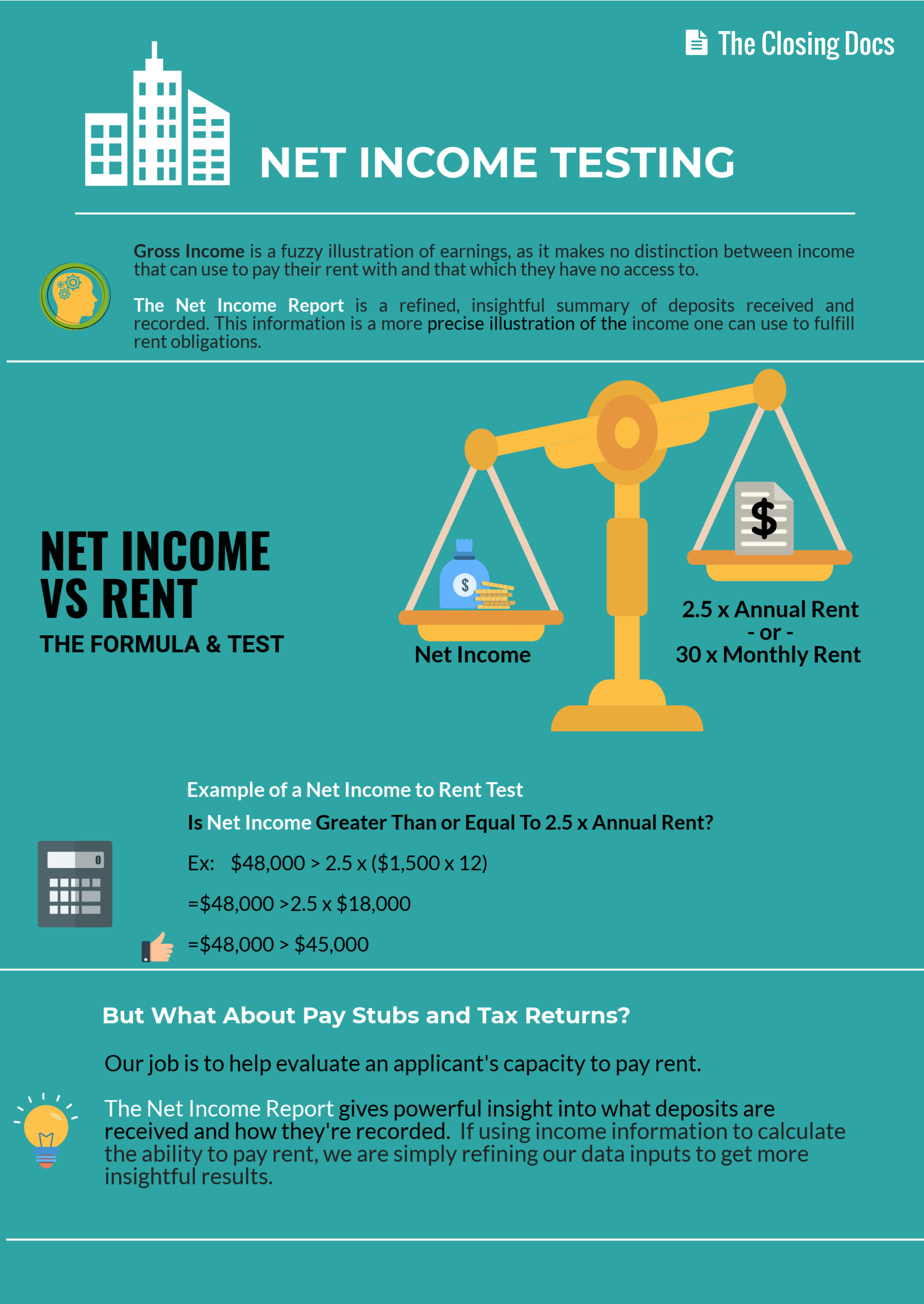 Use net income to verify your tenant's income